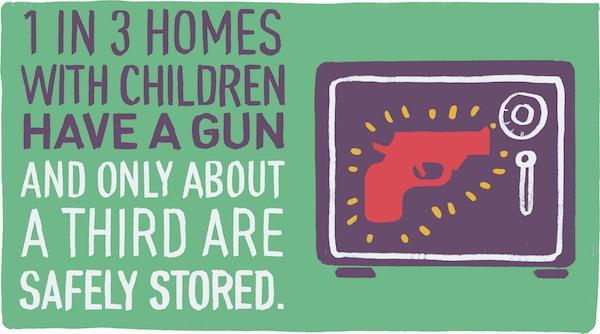 1-3 Gun safely stored